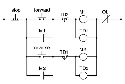 IC660BRD020 moreover IC660EBS103 in addition El Plc Diagramas De Escalera Iv additionally How To Wire The Output Of A Plc likewise IC660BBA106. on plc io wiring diagram