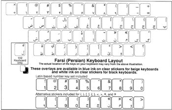 Maulana Rumi Online: How to write in Farsi in Windows XP