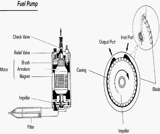 jet fuel filter system