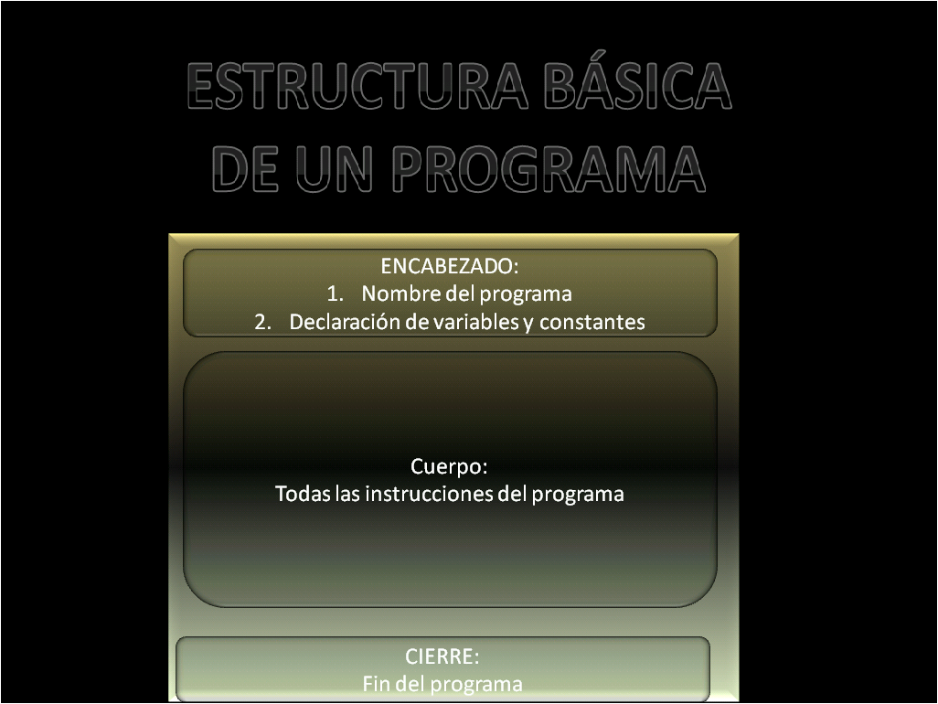 Logica Y Algortimia Evidencias Unidad 4 Estructura Básica