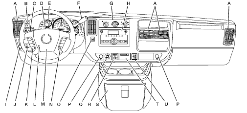Wiring Diagrams and Free Manual Ebooks: 2010 Chevrolet Express Instrument Panel