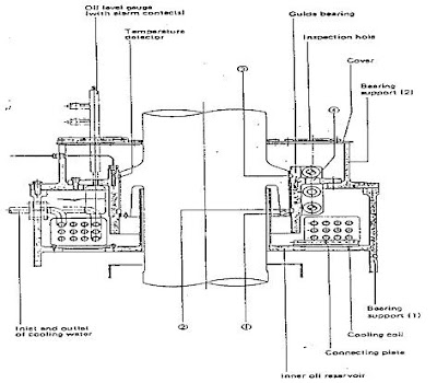Free Schematic Diagram: Hydro Power Plan Principle