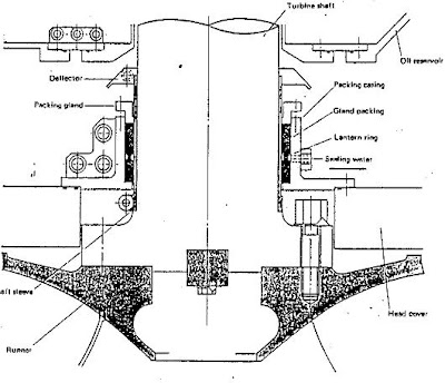 Wiring diagram for 3 way switch: April 2013