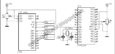 Free Microcontroller and Interface Programming: Analog to