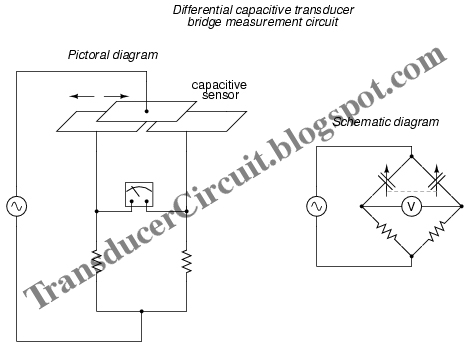 capacitive transducers provide relatively small capacitances for a  measurement circuit to operate with, typically in the picofarad range