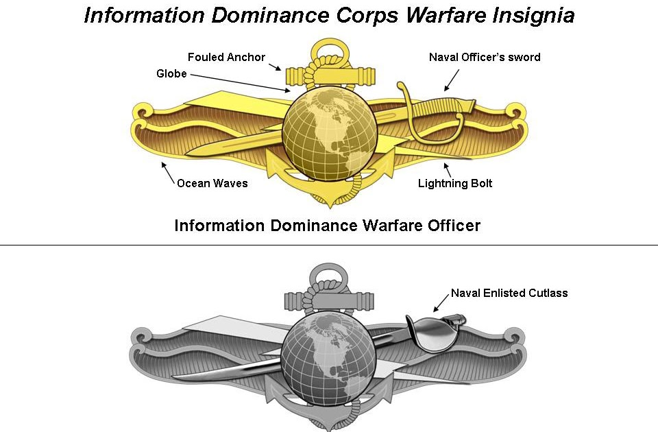 I Like The Cut Of His Jib Information Dominance Corps Warfare Program And Insignia Approved By Cno