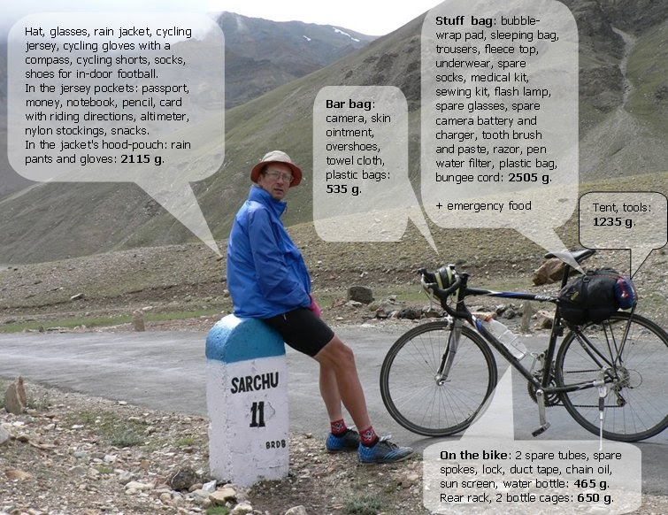 Ultralight Bicycle Touring Introduction