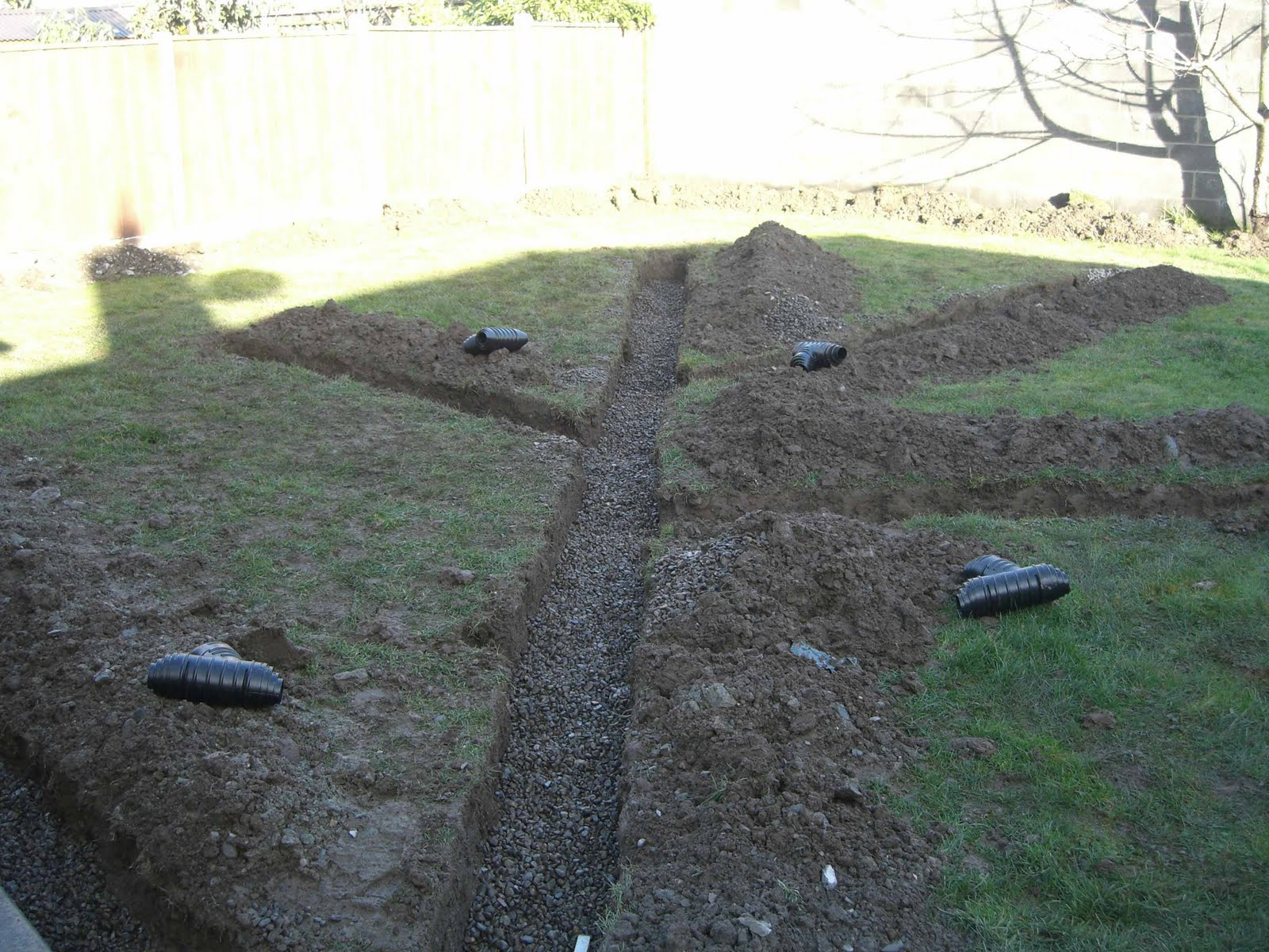 Greenart Landscapes Garden Design Construction And