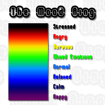 Below is  basic chart for the emotions and colors based on some quick online research of mood rings which can be adapted as we find more suitable ways to also dale   avatar project blog ring rh vuavatarspot