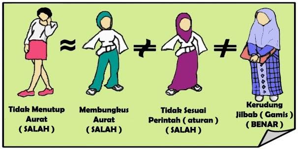 Dakwah Islamiyah: Kewajiban menutup aurat, berJilbab dan ...