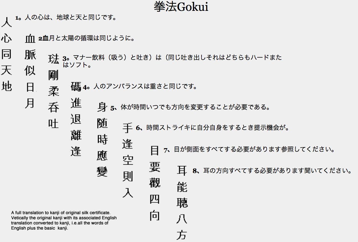 Goku Meaning Giftsforsubs
