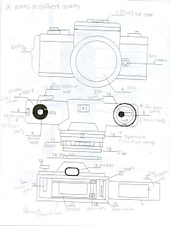 Nothing Much To Say: Parts of Camera and Enlarger
