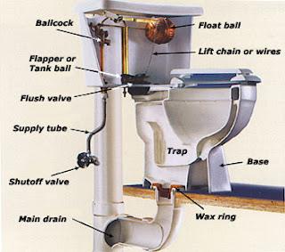 Ratio Juris Global Distributive Justice Sanitation Amp Toilets