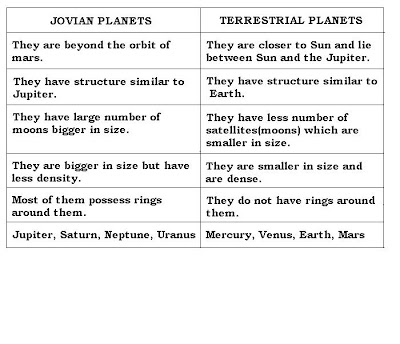 planets jovian and terrestrial planets - photo #43