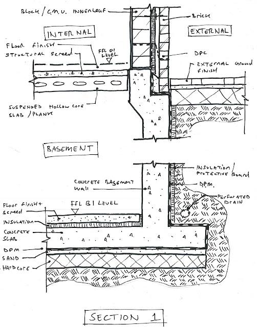 Revit Detail 02 1 Analysis Of Basement Wall Detail Part 1