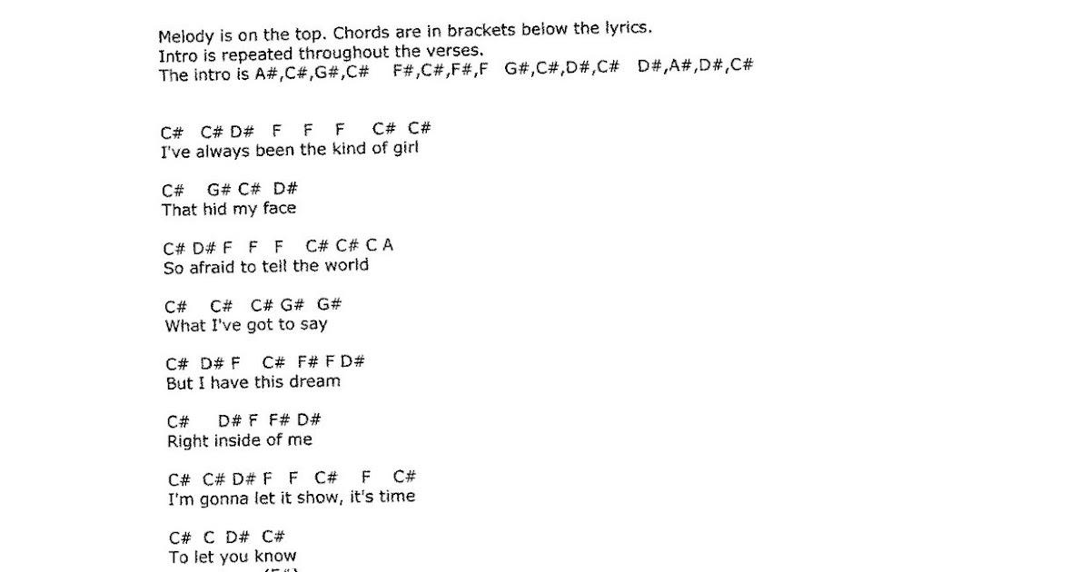 Roblox Piano Songs Notes Horsegirl15 Sheet Music And Notes This Is Me Notes And Sheet Music