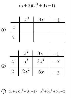math worksheet : mathrecreation dividing polynomials  the grid method : Multiplication Using The Grid Method Worksheets