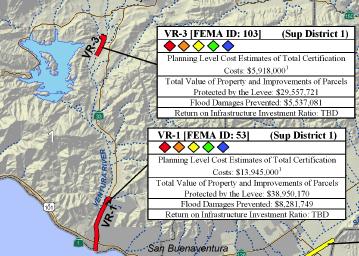 Ventura River Ecosystem: FEMA levee certification