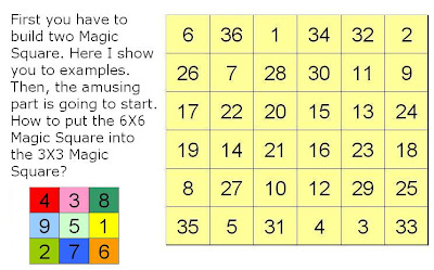 Famous Magic Squares Related Keywords & Suggestions - Famous Magic