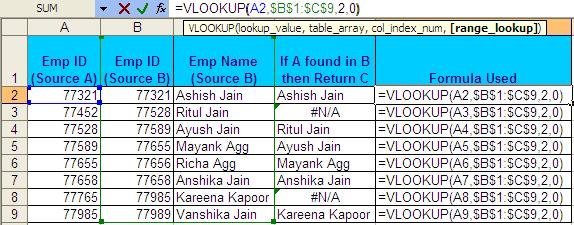 Excel Formulas & Functions: How to use VLOOKUP Function?