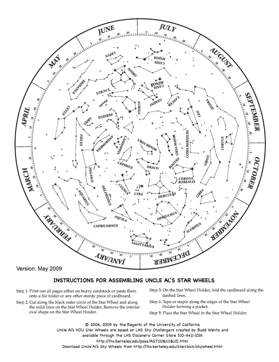 H is for Handmade: Star Gazing Chart Template