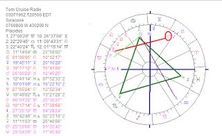 Astropost: DOES THE BIRTH CHART OF TOM CRUISE SHOW A PROPHET?