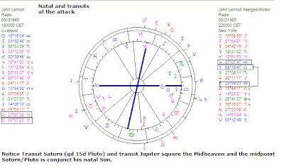 astrology & love: mei 2009