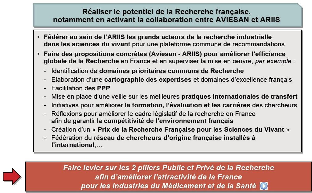 industrie pharmaceutique  enqu u00eate attractivit u00e9 et comp u00e9titivit u00e9 de la france  aec partners pour