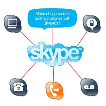 Llamadas Gratis Llamar Gratis Por Internet Como Funciona Skype Y El Resto De Los Proveedores Ip
