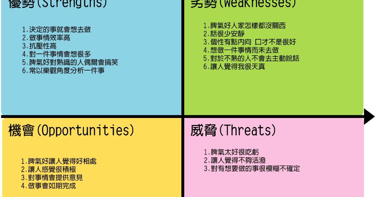Hou-ren: 個人SWOT分析
