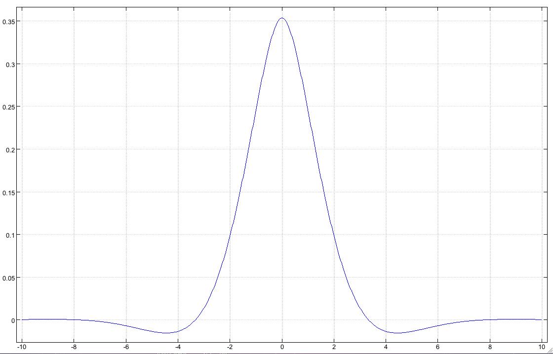 Niko Schwarz's science and programming: Code beauty, J vs
