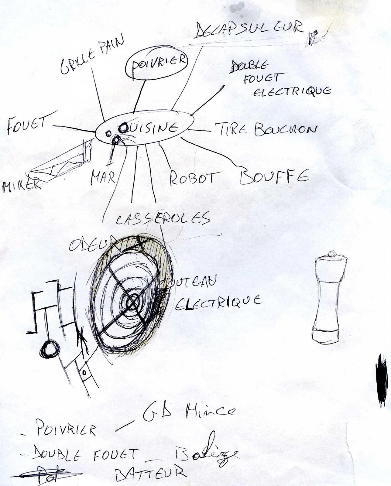 Arnaud Boulanger Sketchbook Fevrier