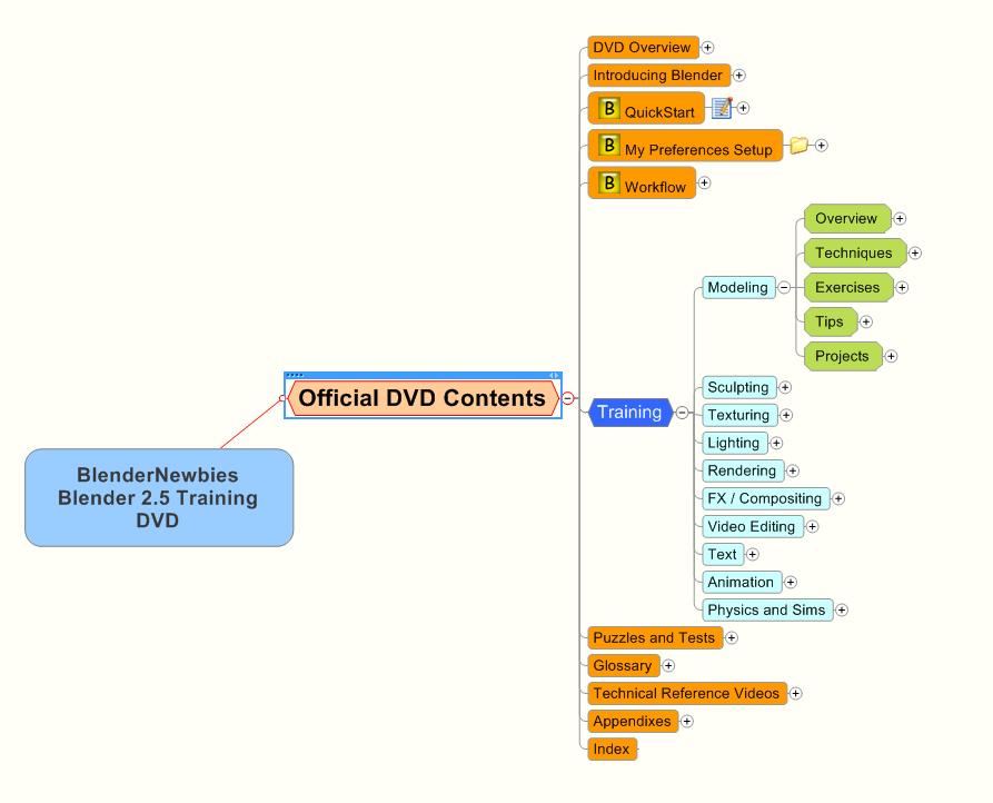 News: Blender 2 5 DVD status - Blender Newbies 3D Video