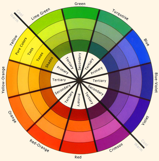 Art Of Painting Color Theory Lesson