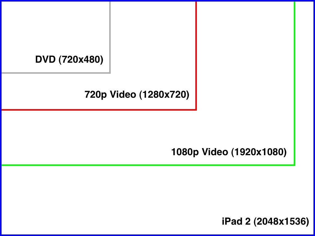 iPad2-display.png