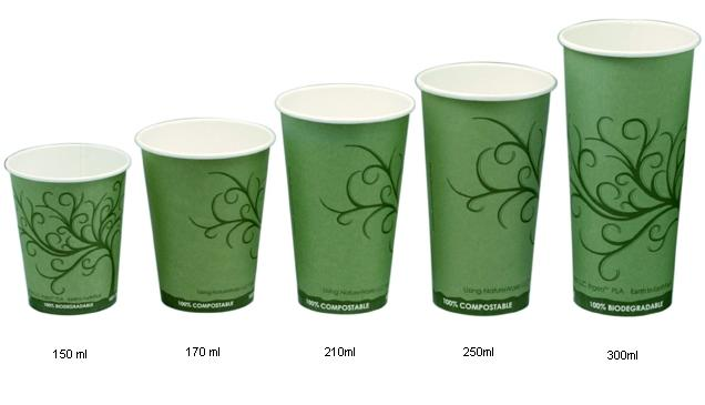 Paper Cup Manufacturers Us