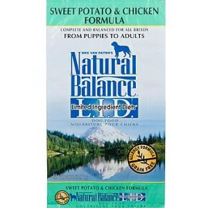Natural Balance Dog Food Recall Canada