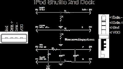 wiring diagram for ipod shuffle port data wiring diagram today iPod 4 Charging Diagram wiring diagram for ipod shuffle port wiring diagram ipod touch buttons diagram ipod shuffle wire diagram