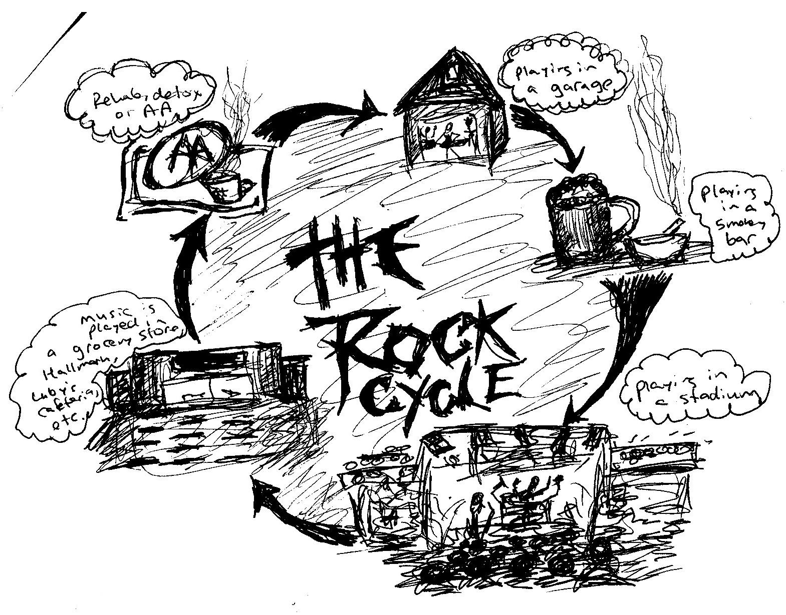 Intrusive Rock Diagram Com