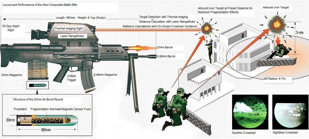 Alert Asia: UAE Order 40 K11 Airburst Rifles from South Korea