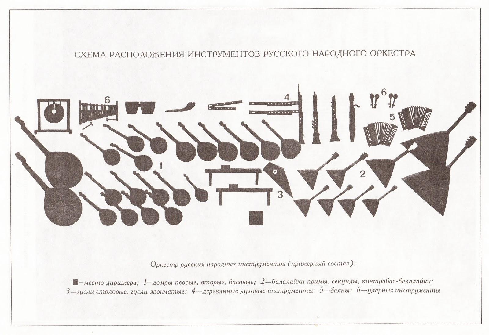 Музыкальная гостиная Русские народные инструменты