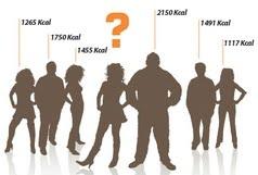 Cómo aumentar el metabolismo. reseñas