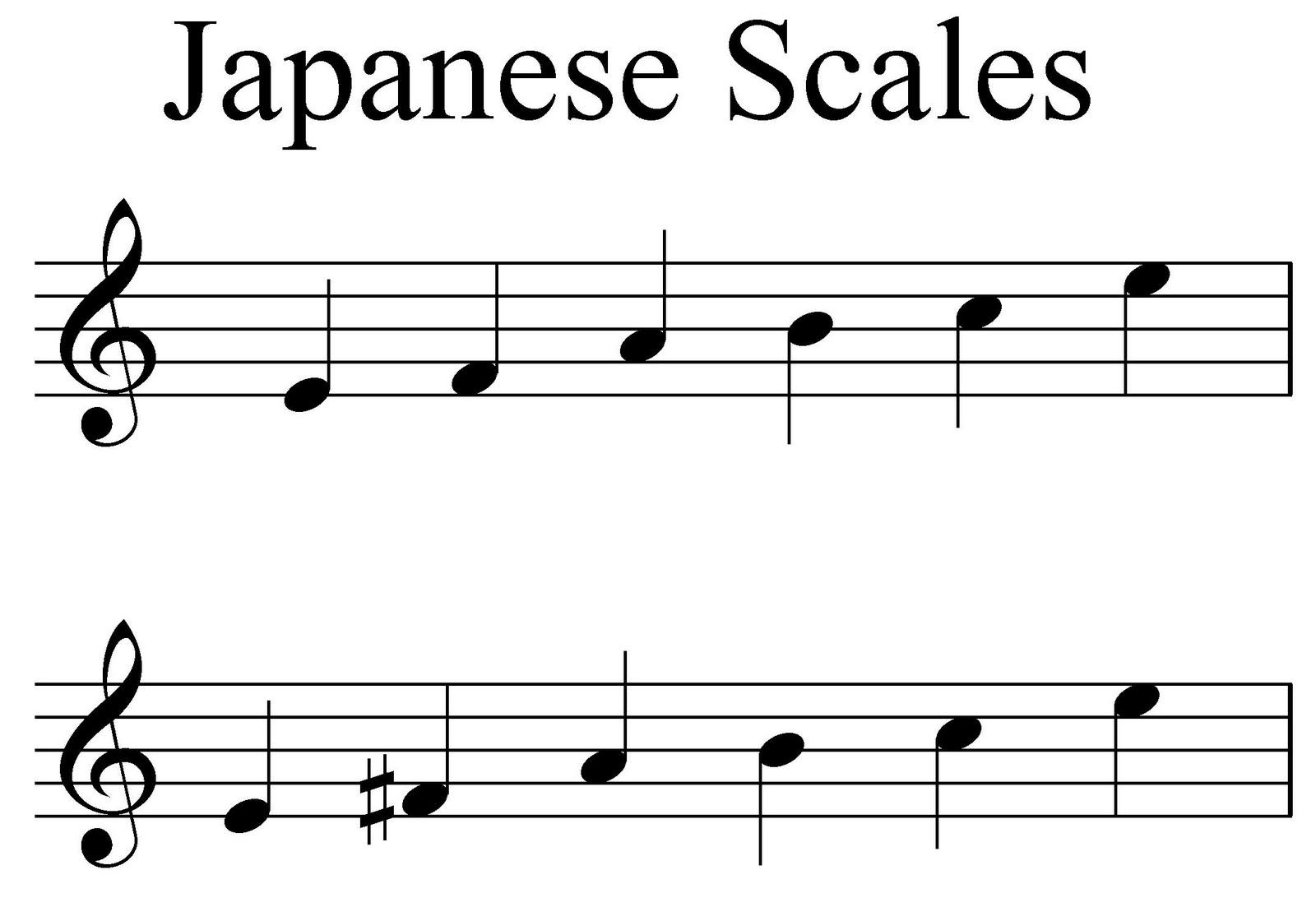 Hardcore Scales 71