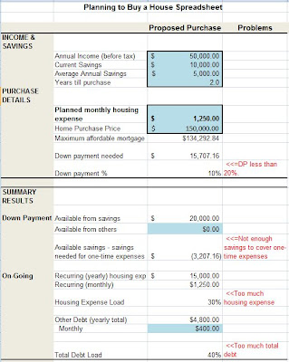 Planning to buy a home Excel spreadsheet/calculator