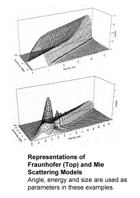 horiba.scientific: The Importance of Optical Model