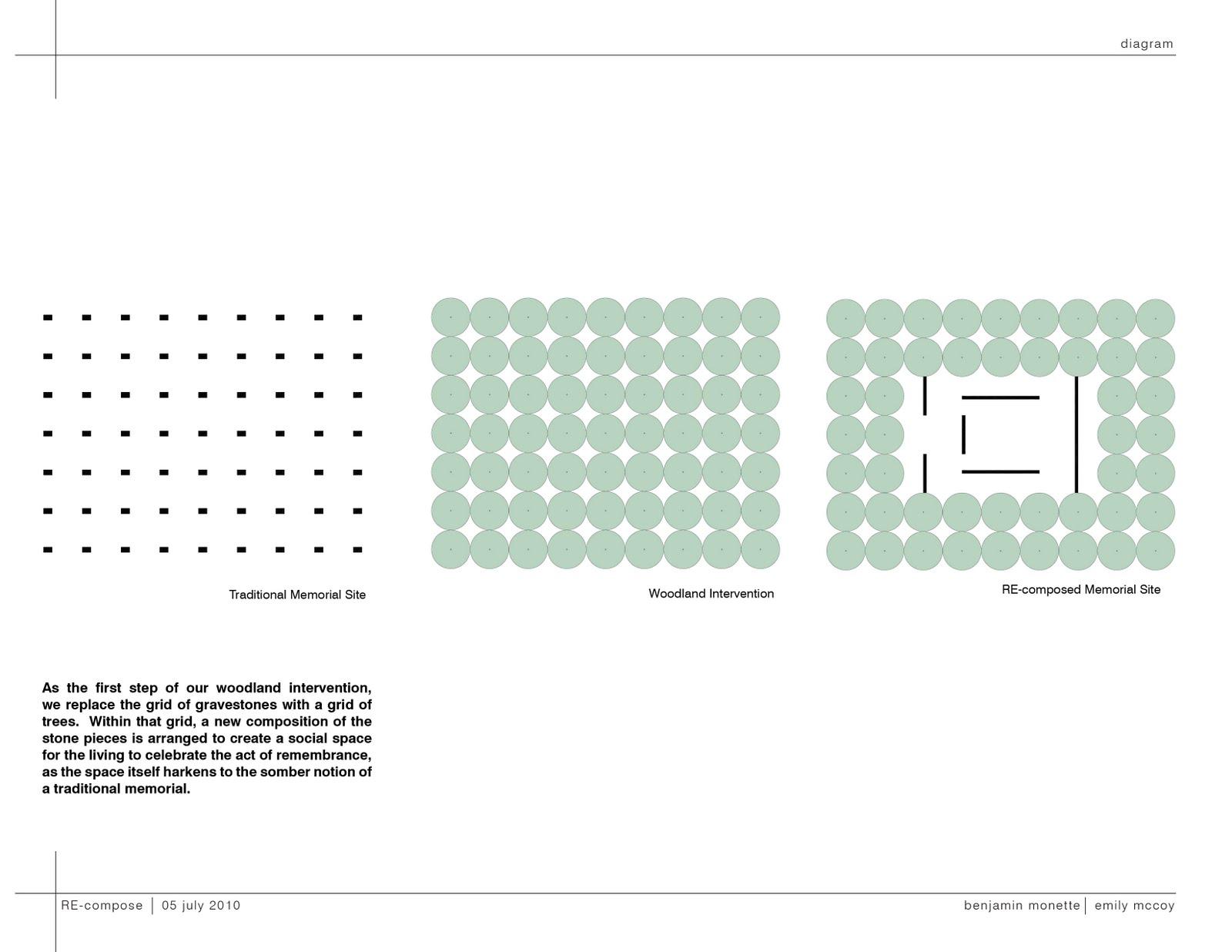 Raid 5 Concept With Diagram Gas Furnace Wiring Ramblings