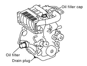 Oil Filter Check Valve Oil Pressure Relief Valve Location