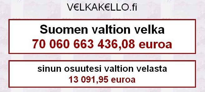 Suomen Velkakello