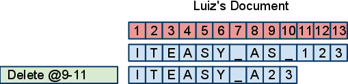 Beispiel 2: Konflikt mit Beispiel 1