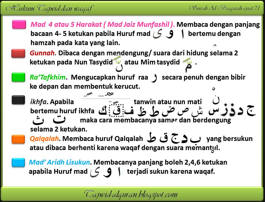 Mari Belajar Tajwid Alquran Surah Al Baqarah Ayat 21